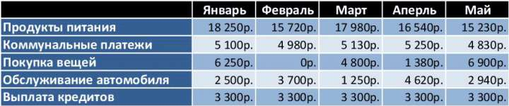 table_excel